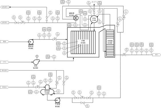 smpt-1000锅炉综合控制系统
